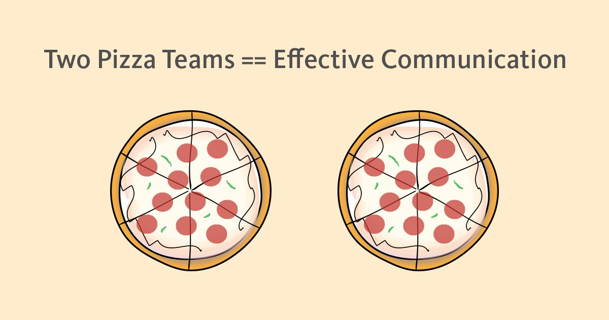 pizza-rule